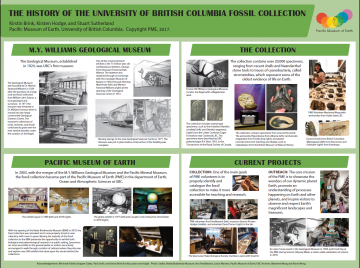 History of PME's fossil collection